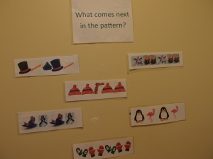 A pattern display